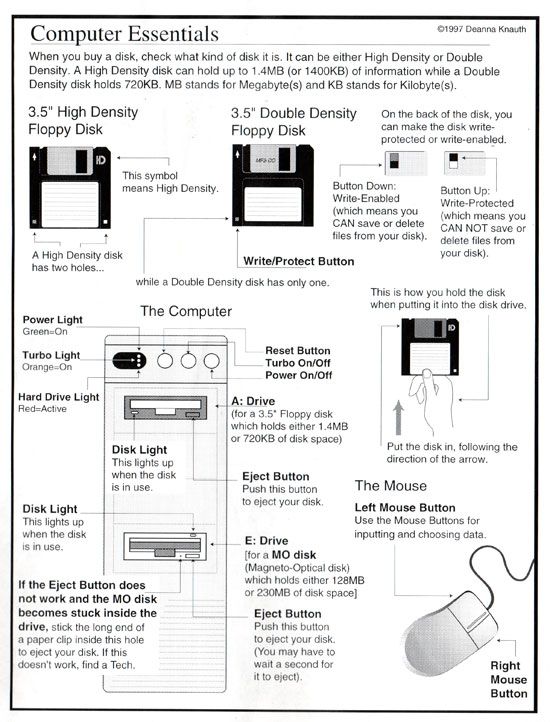 Computer Basics Handout